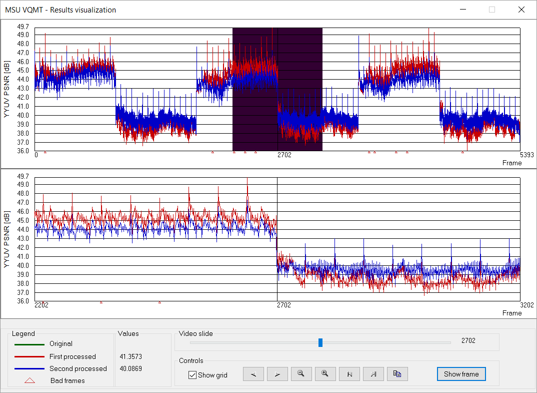 Bitrate Control and QoE-CBR is Better – Streaming Learning
